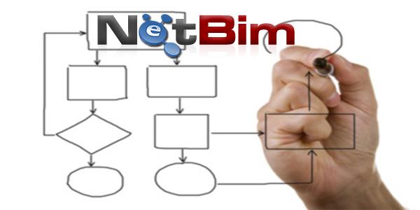 Özel Yazılım Web Sitesi